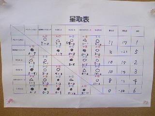 バビーカップ20110724.jpg