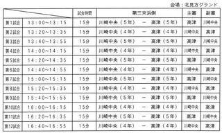 takatsufc20111016-3.jpg